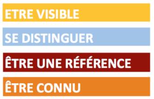 formation au webmarketing LYON UN BAOBAB SUR LA COLLINE